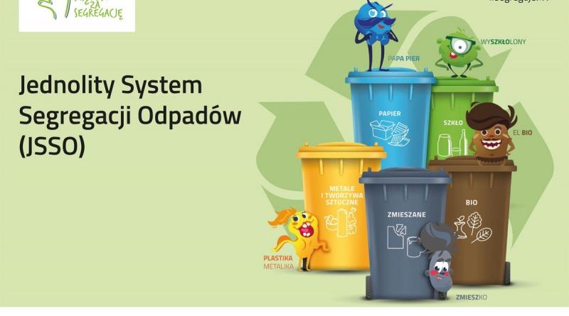 Jednolity System Segregacji Odpadów Komunalnych