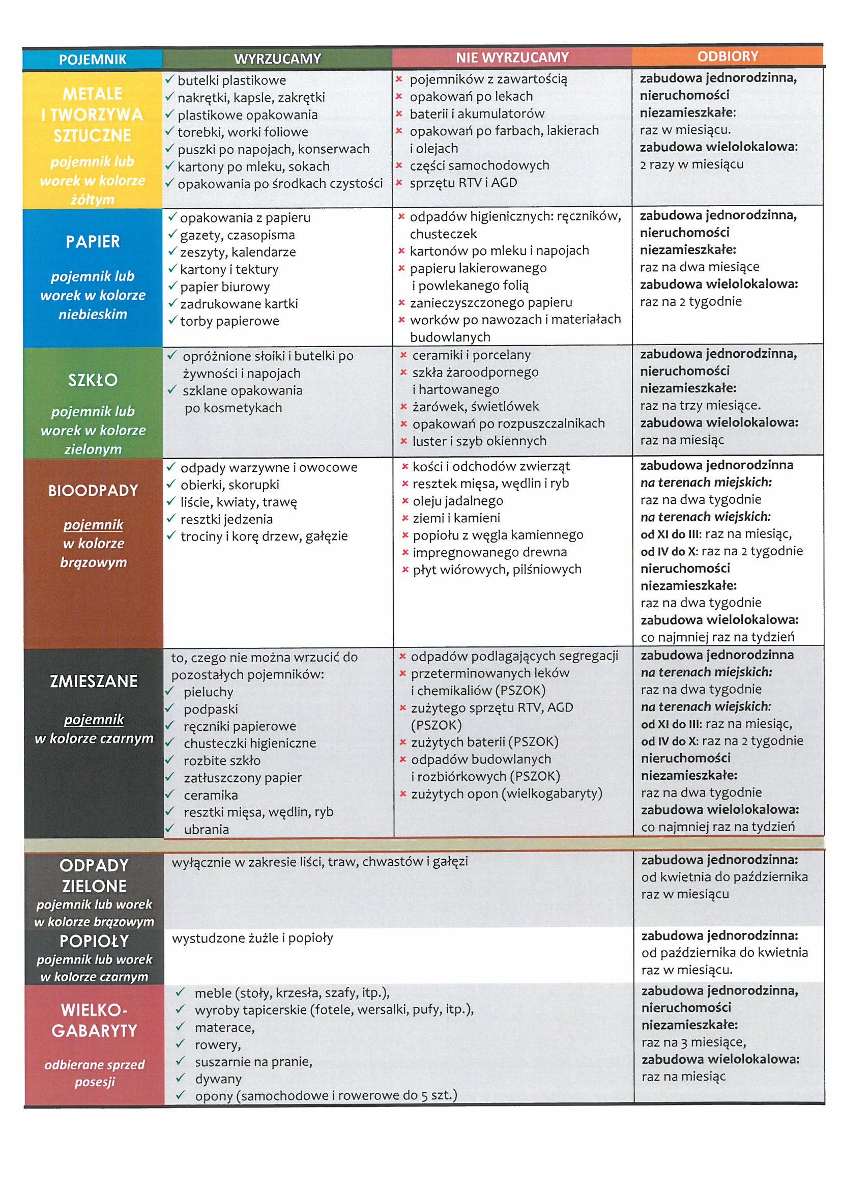tabela JSSO